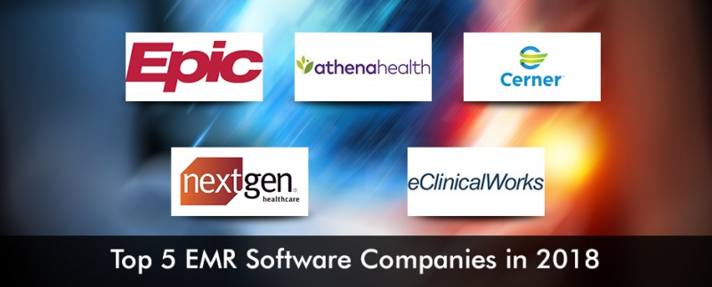 Top 5 EMR Software Companies in 2018