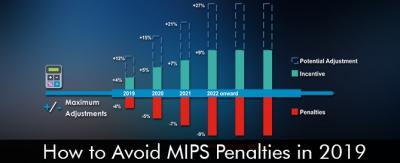 How-to-Avoid-MIPS-Penalties-in-2019