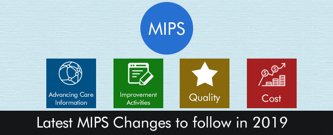 Latest-MIPS-Changes-to-follow-in-2019