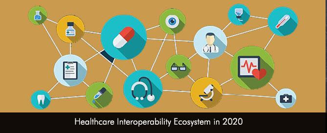 Healthcare Interoperability Ecosystem in 2020