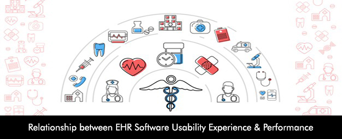 Relationship between EHR Software Usability Experience & Performance